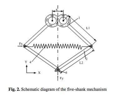 Five-shank_hopping_mechanism.jpg
