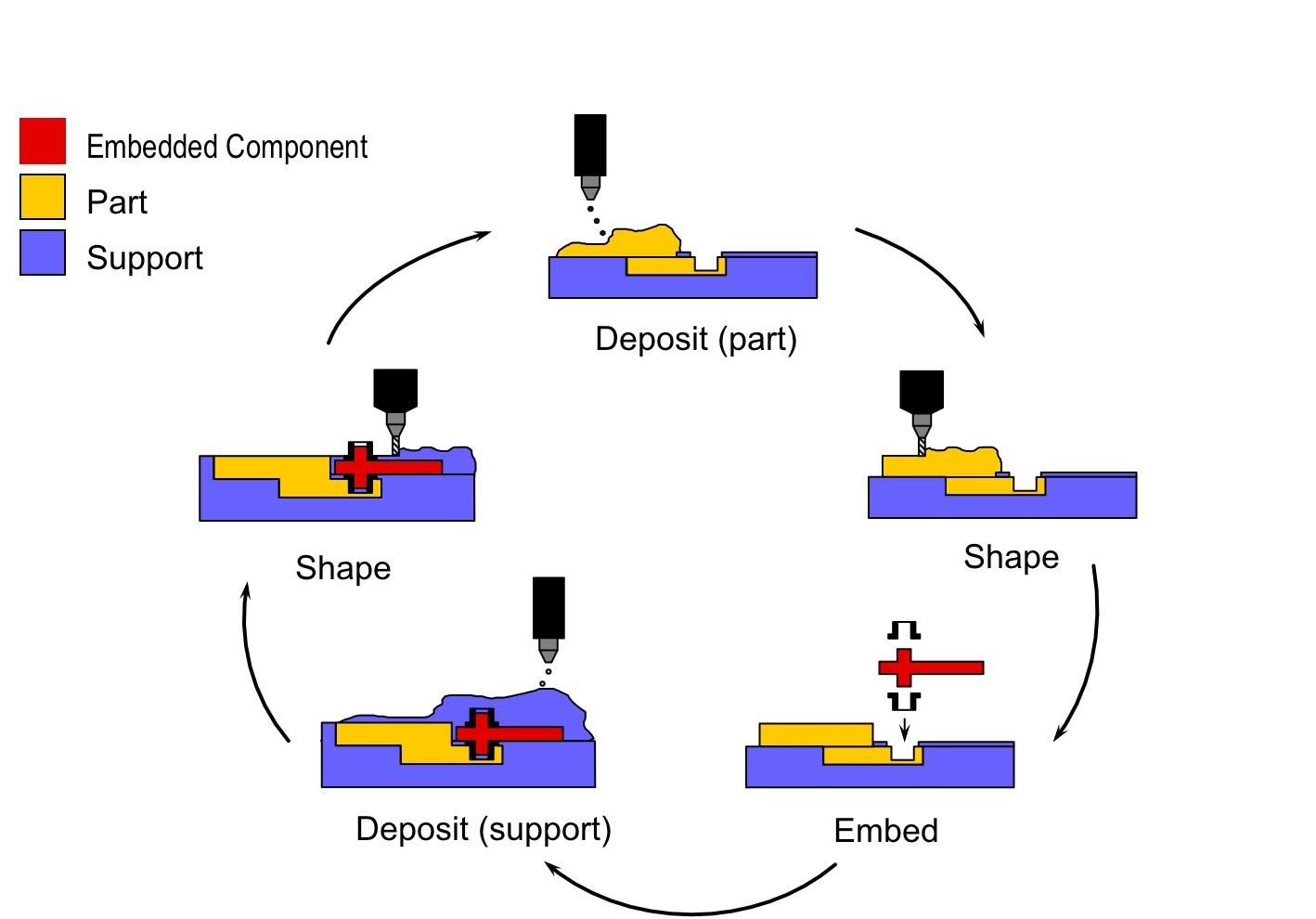 SDM-overview.jpg