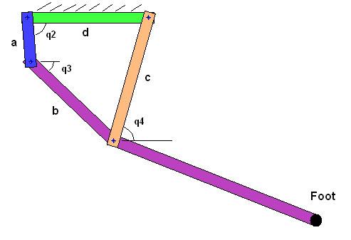 4bar_figure.jpg