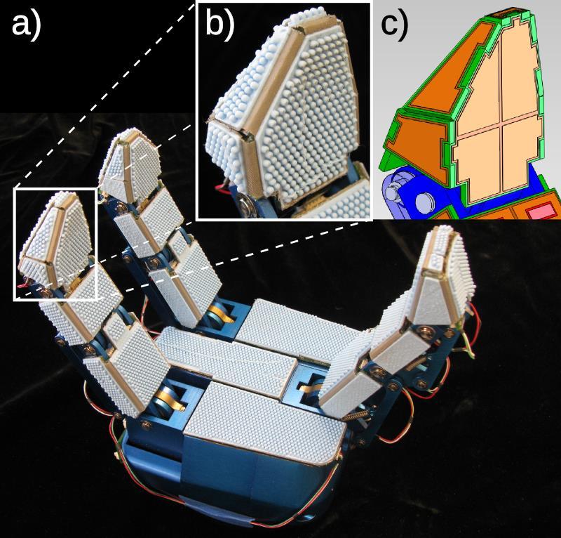 Tactilesensing Biomimetics And Dextrous Manipulation Lab